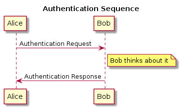 authentication_unstyled